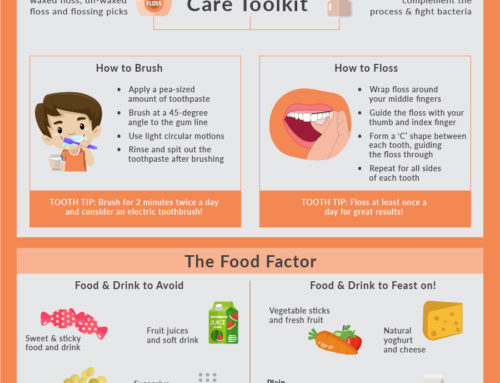 A Great Guide to Good Oral Health