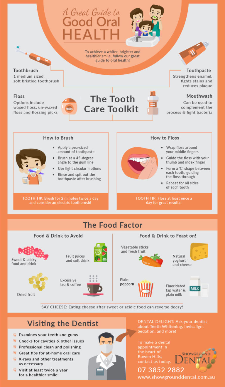 Banner with guidelines to follow good oral health
